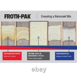 FROTH-PAK 650 Low GWP Insulation Class A Fire Rated, Applicator, Hose & Nozzles